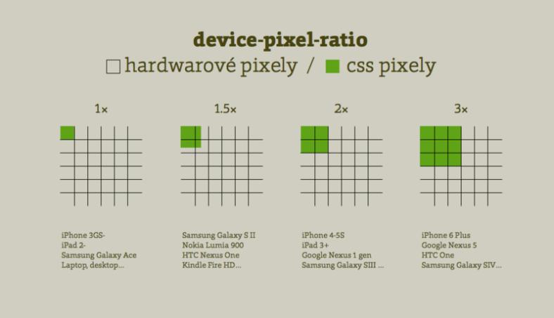 device-pixel-ratio