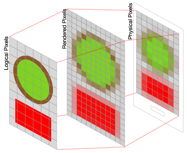different_pixels